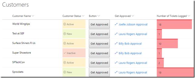 Button in SharePoint List to Trigger Microsoft Flow | @WonderLaura