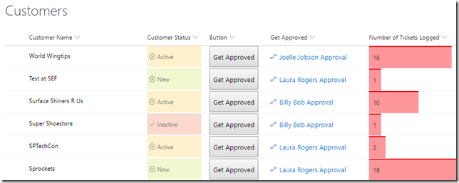 button in sharepoint list to trigger microsoft flow wonderlaura