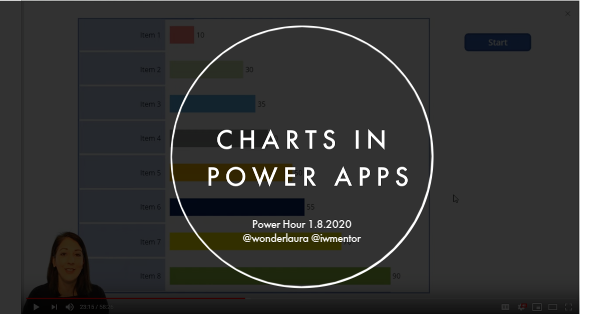Charts PowerApps Laura Rogers