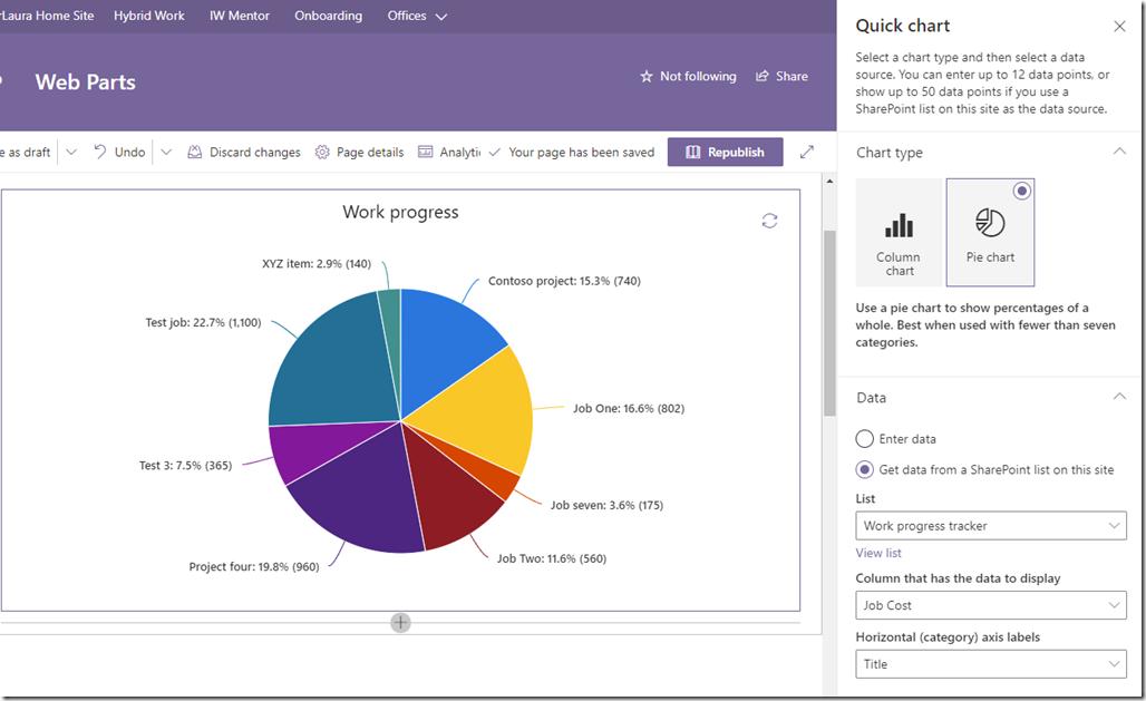 sharepoint-quick-chart-pie